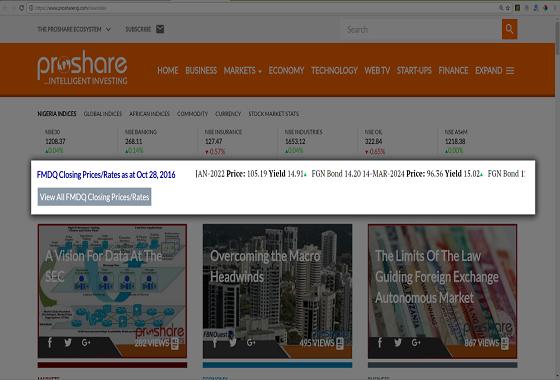 Ticker Tape and Fixings Data Segment on the ProshareNG's homepage